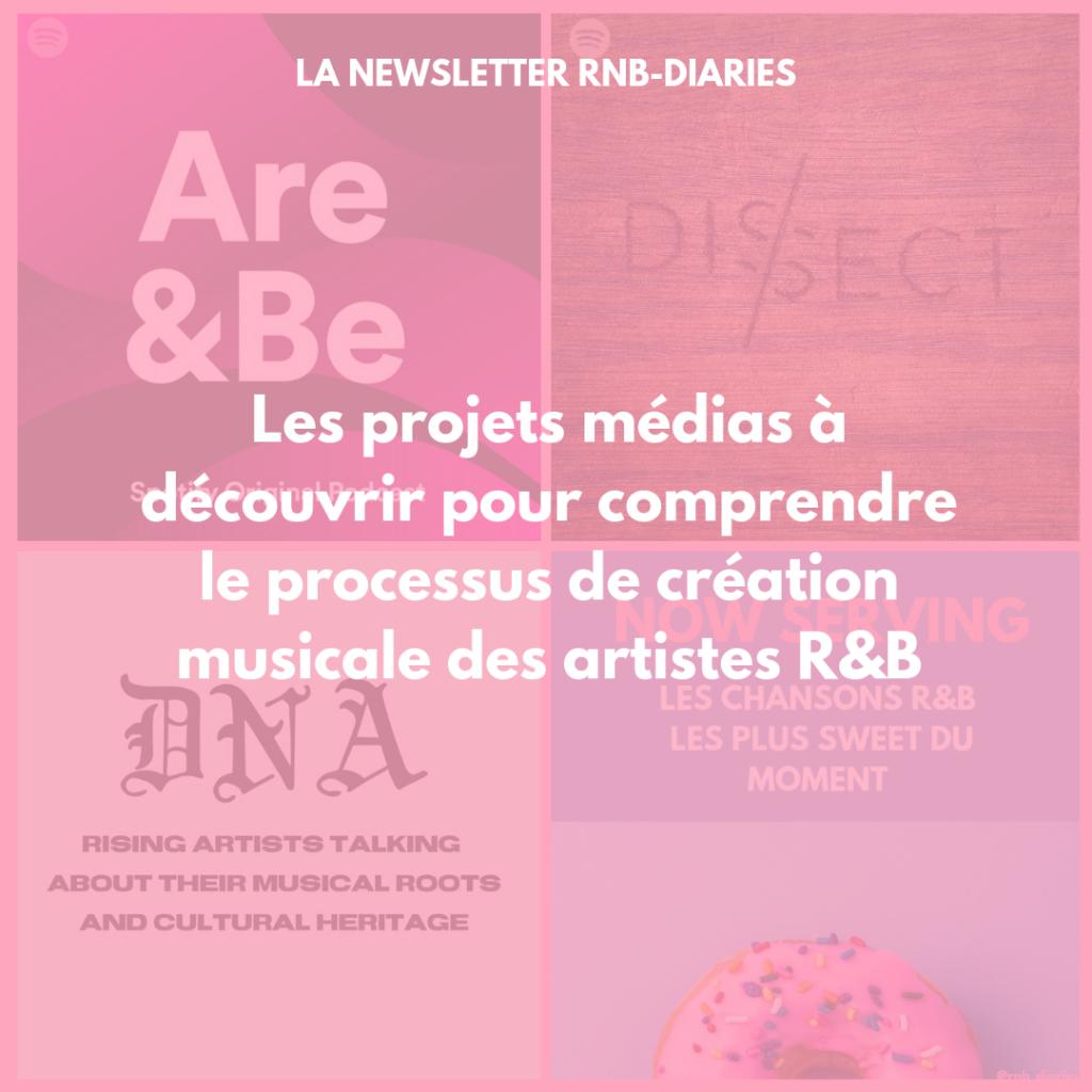 Podcast Musique et Chanson RNB en France